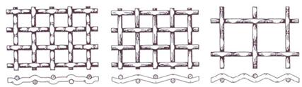 不锈钢轧花网系列